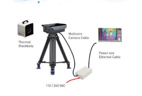 camara termográfico